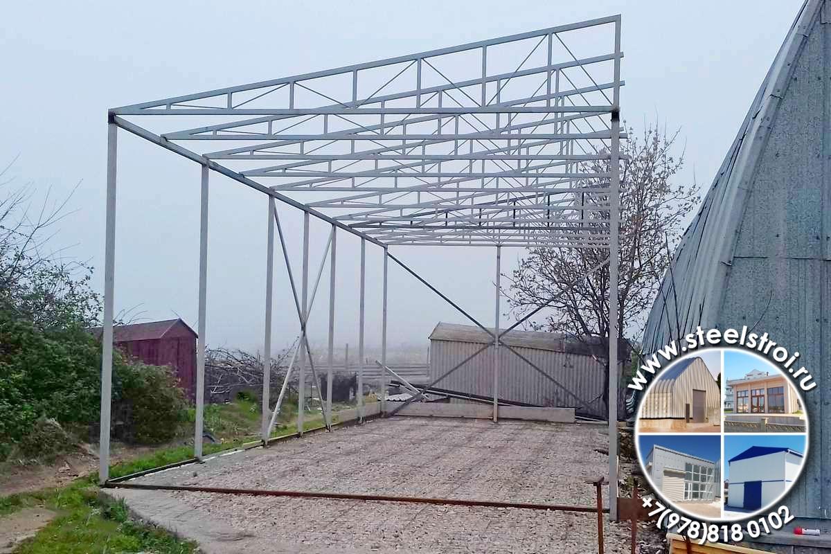 Навесы Севастополь цена